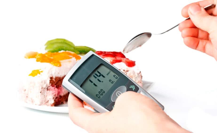 Диабетический гастропарез симптомы