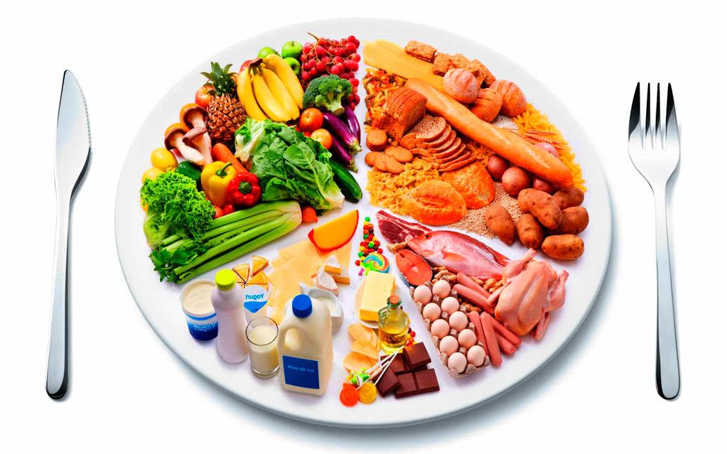 Сбалансированная Диета Для Здорового Питания. Что такое сбалансированное питание (с подробным меню на неделю!)