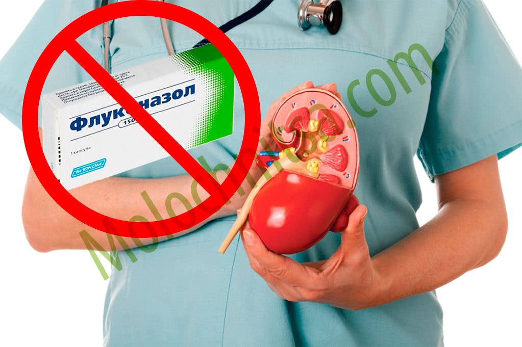 Таблетки от молочницы флуконазол отзывы