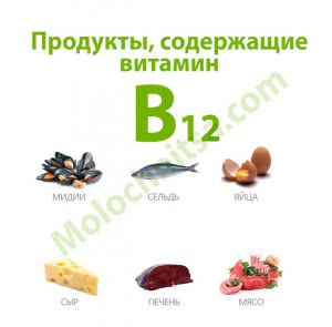 Продукты с витамином М12